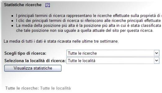 Statistiche ricerche google sitemaps